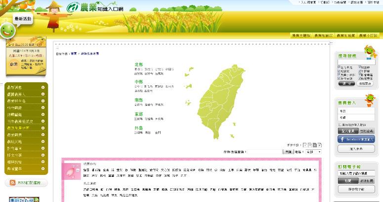 台灣農漁生產地圖